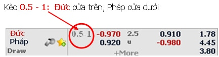 M88 KEO BONG DA - CHAP NUA MOT