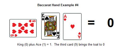 m88 baccarat example 4