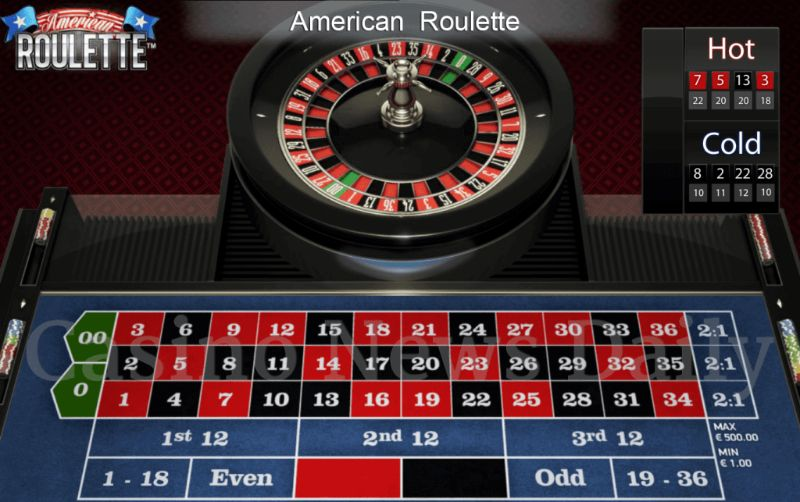 American Roulette M88