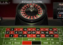 bàn quay Roulette