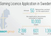 Betsson AB nộp đơn xin cấp phép iGaming của Thụy Điển